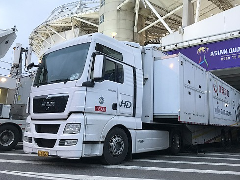 OB van 4K /UHD production in Beijing and China.